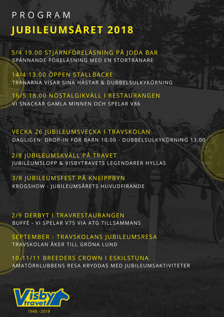 Program jubileumsåret 2018